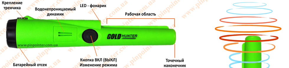 Купить Gold hunter AT - пинпоинтер