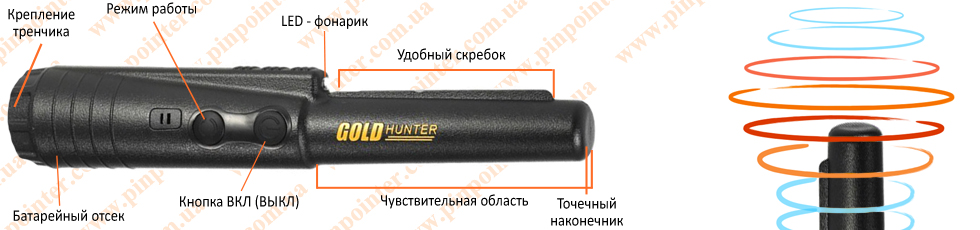 Купить Gold Hunter Basic