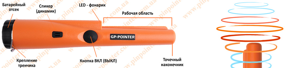 Купить GP-Pointer